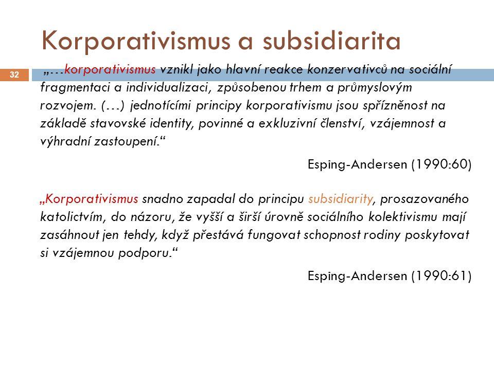 Korporativismus a subsidiarita