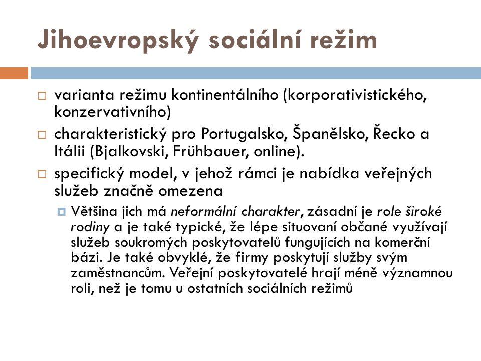 Jihoevropský sociální režim