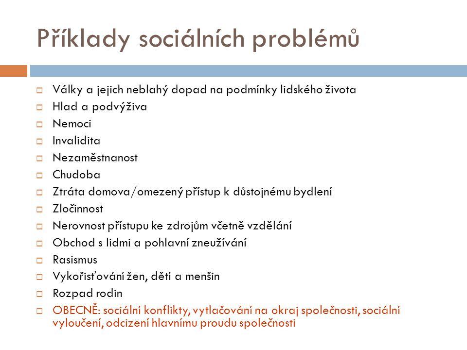 Příklady sociálních problémů