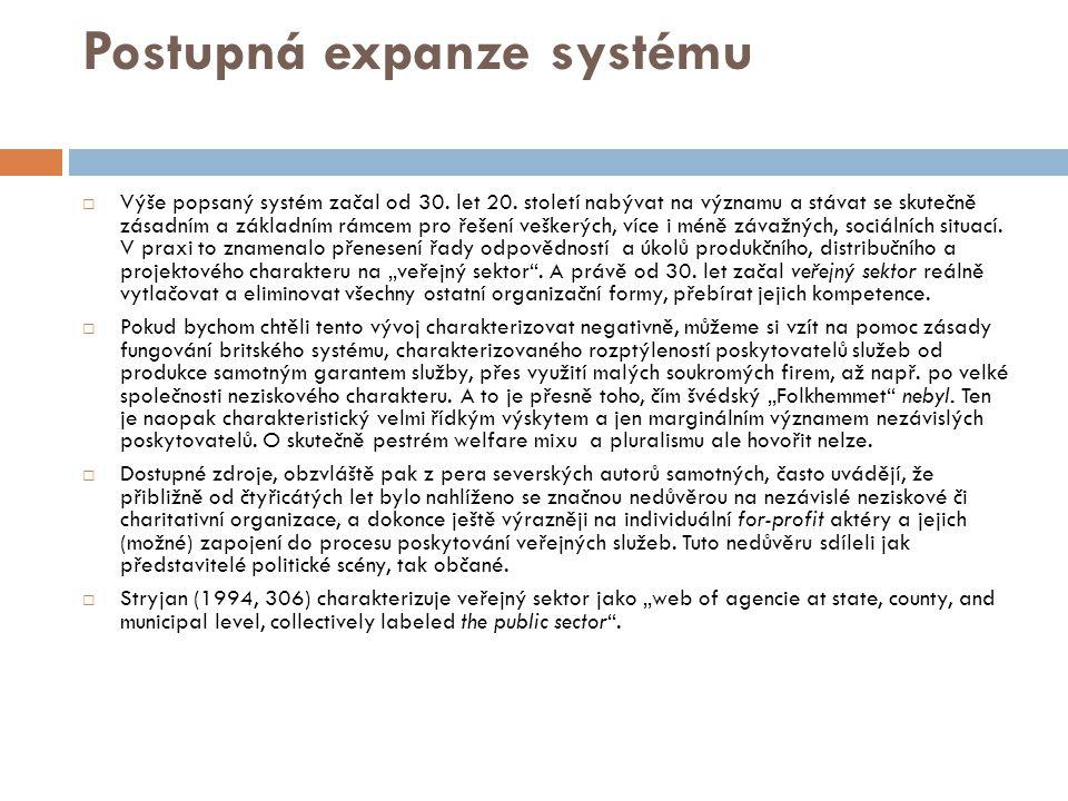 Postupná expanze systému