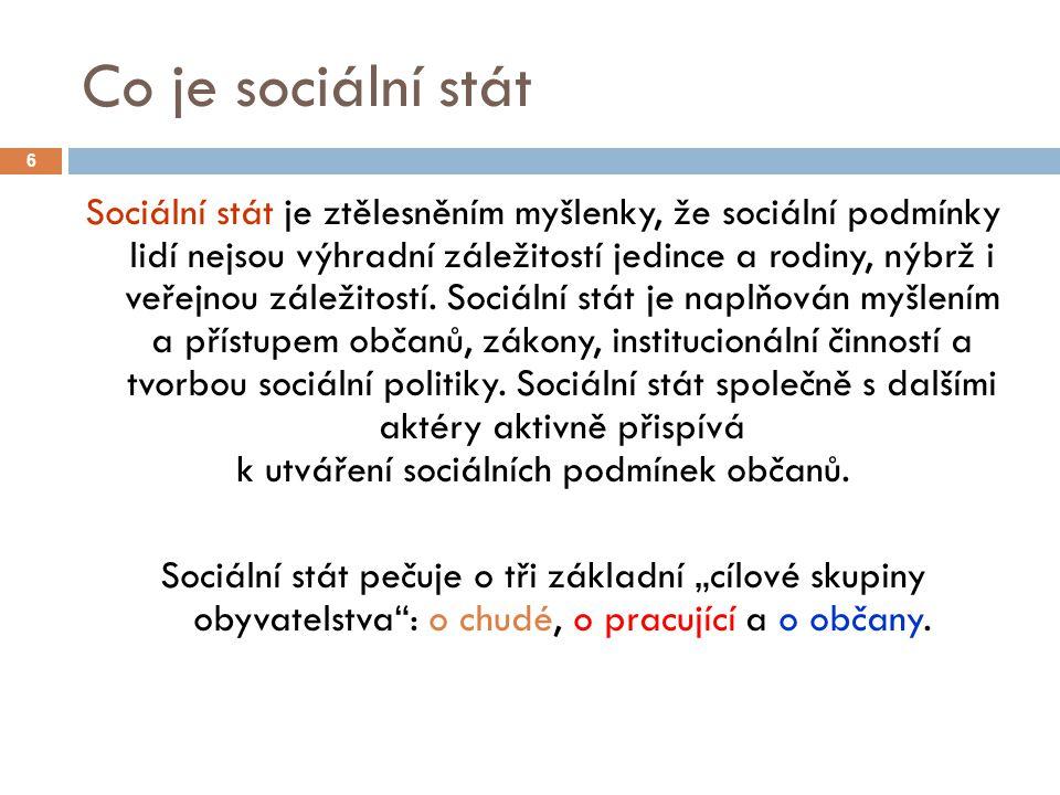 Evropská sociální politika