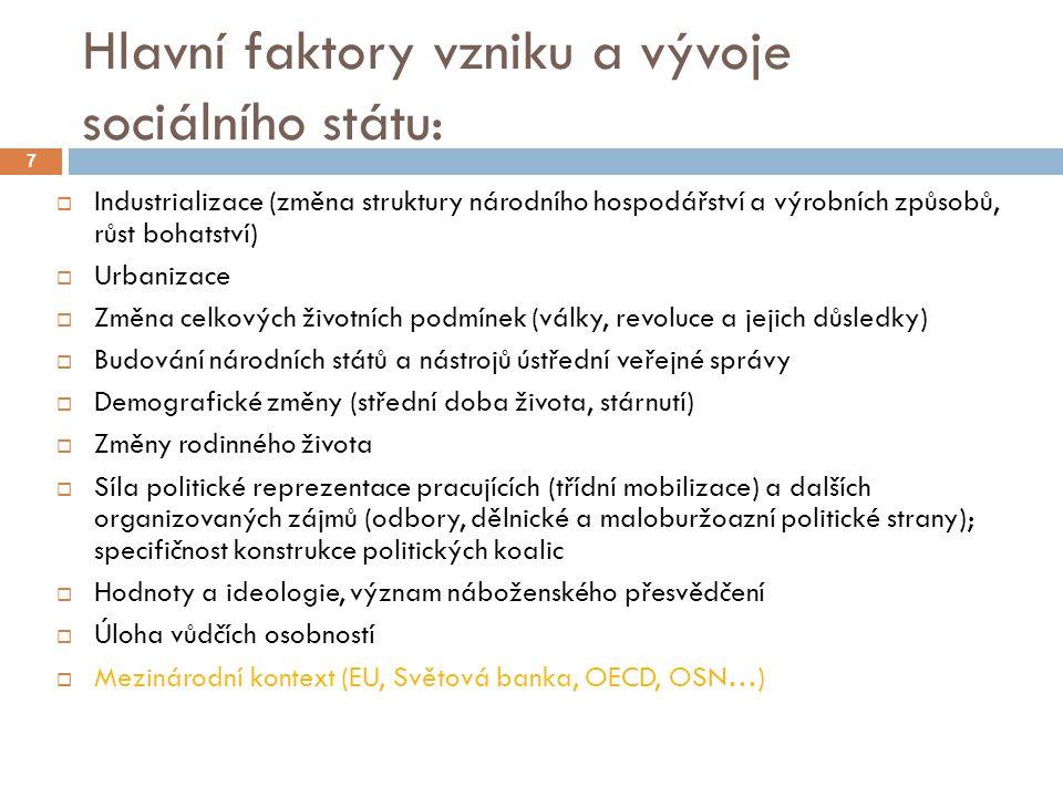 Hlavní faktory vzniku a vývoje sociálního státu: