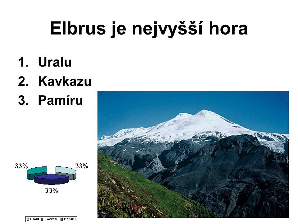 Elbrus je nejvyšší hora
