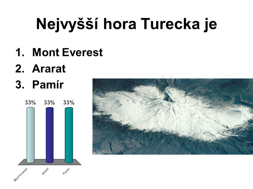 Nejvyšší hora Turecka je