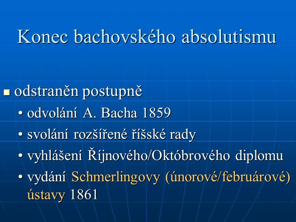 Konec bachovského absolutismu