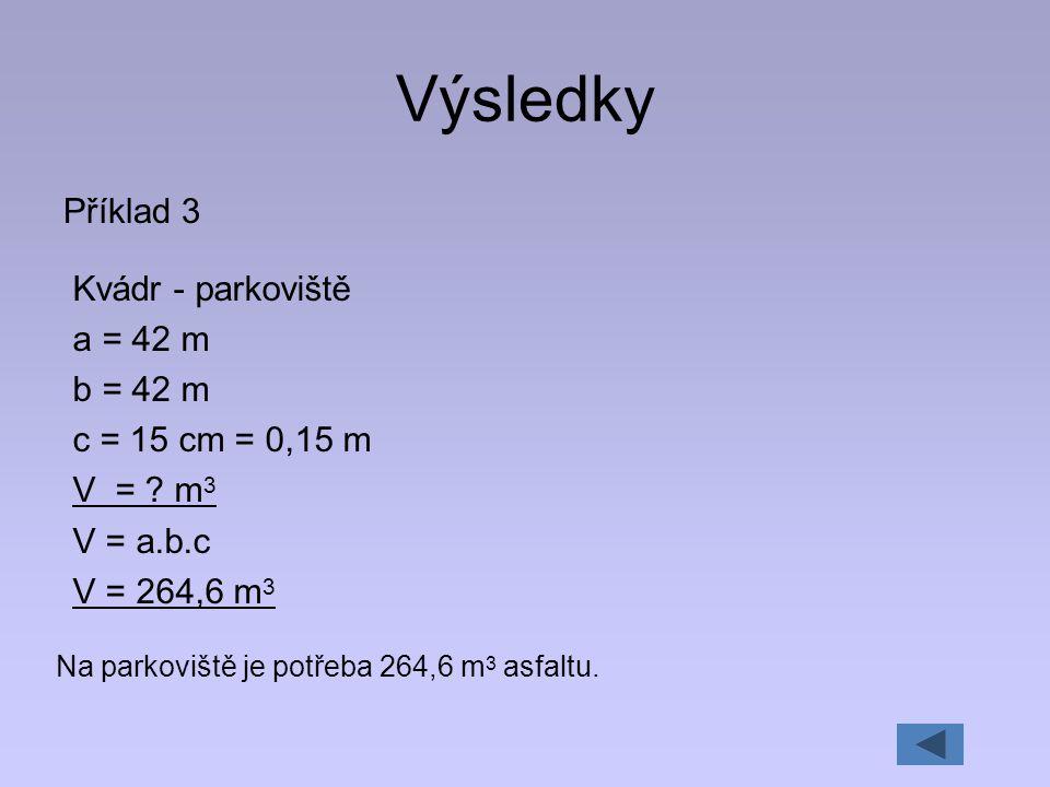 Výsledky Příklad 3 Kvádr - parkoviště a = 42 m b = 42 m