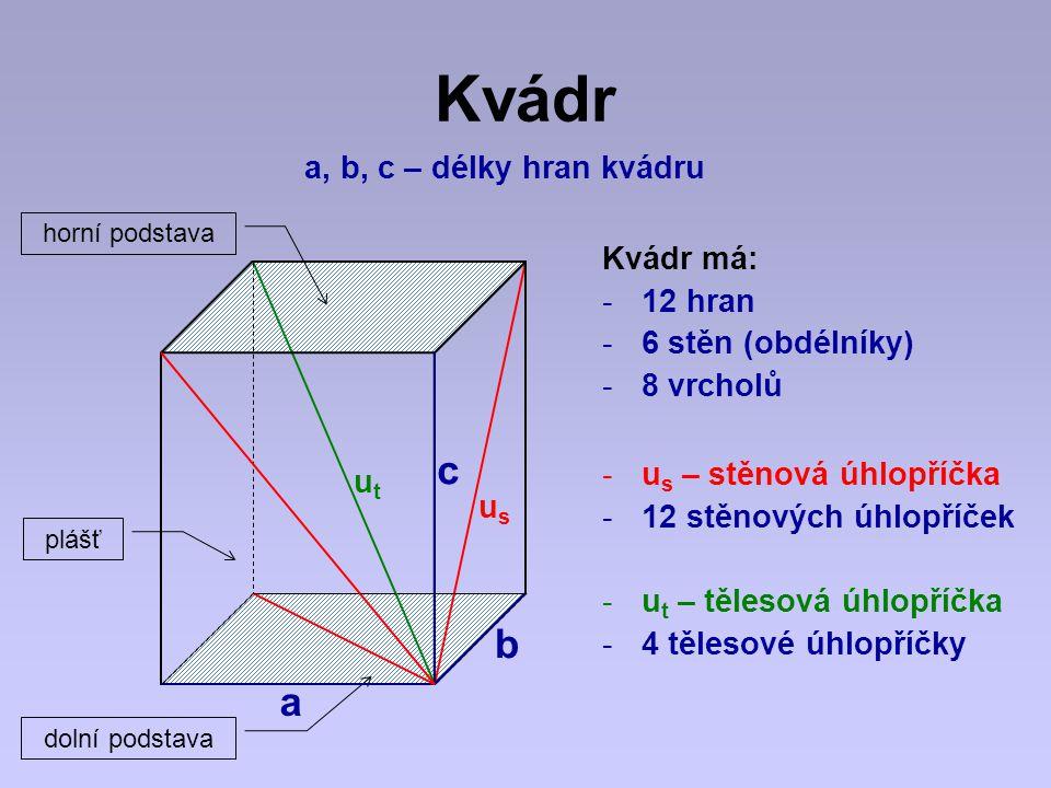 Kvádr c b a a, b, c – délky hran kvádru Kvádr má: 12 hran