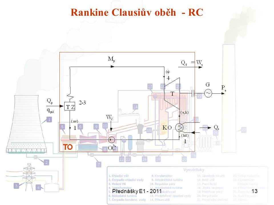 Rankine Clausiův oběh - RC