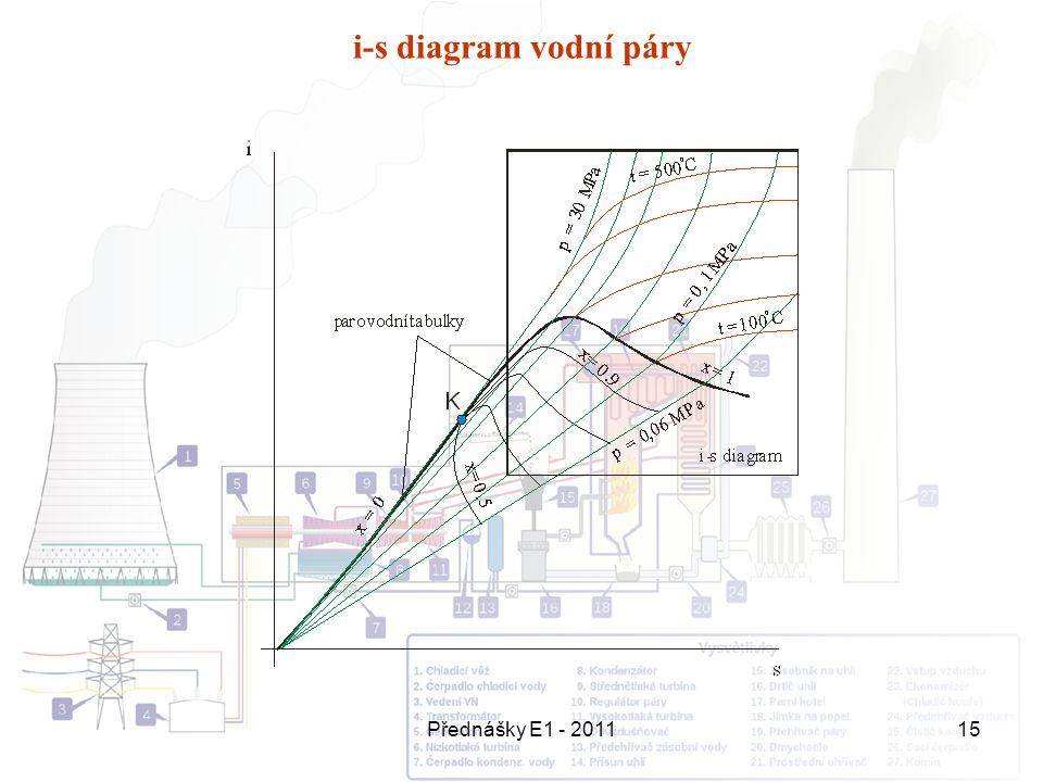 i-s diagram vodní páry Přednášky E1 - 2011