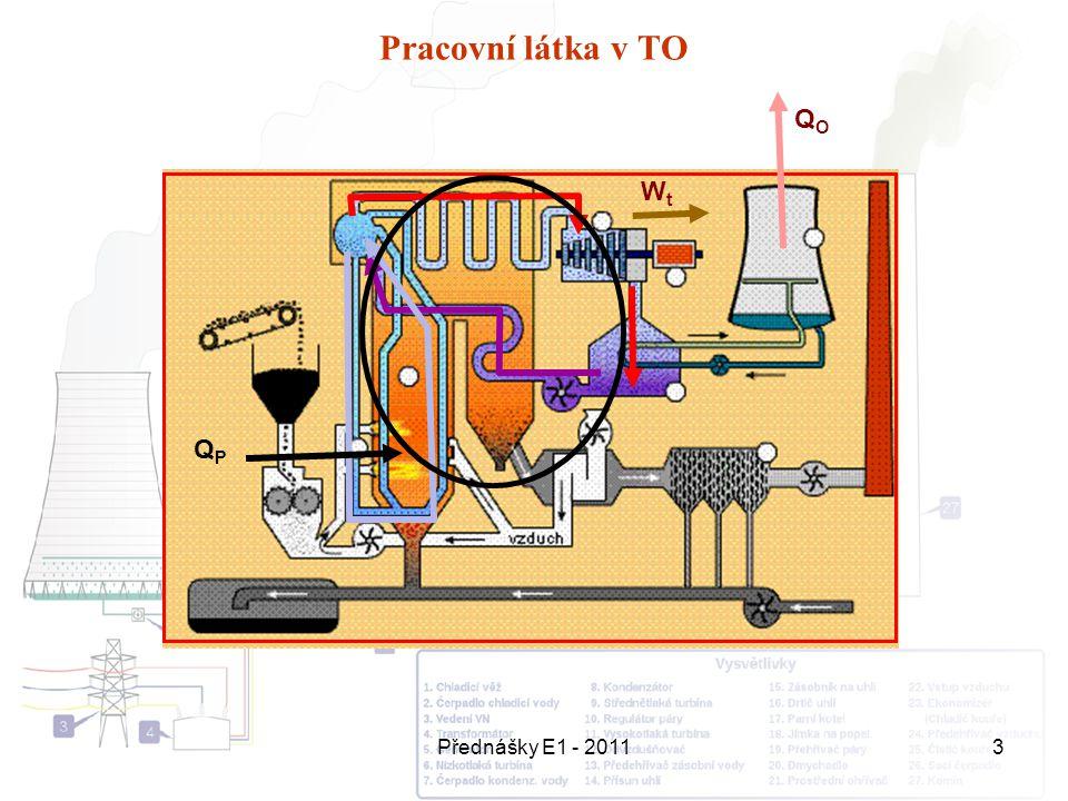 Pracovní látka v TO QO Wt QP Přednášky E1 - 2011