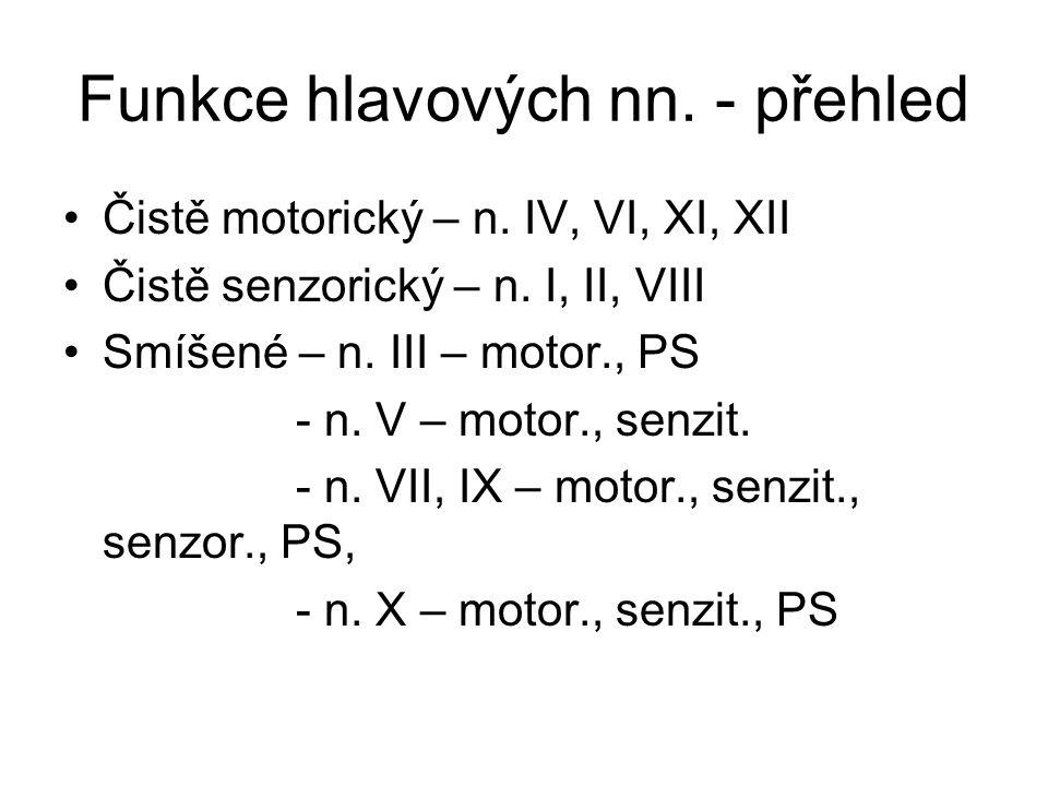 Funkce hlavových nn. - přehled
