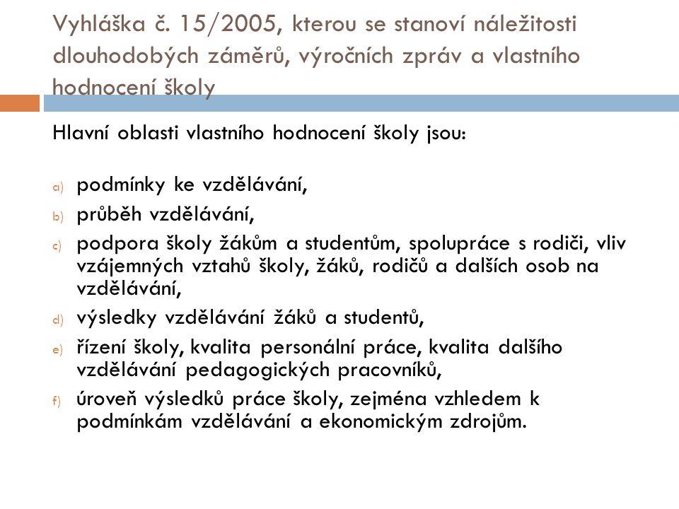 Vyhláška č. 15/2005, kterou se stanoví náležitosti dlouhodobých záměrů, výročních zpráv a vlastního hodnocení školy
