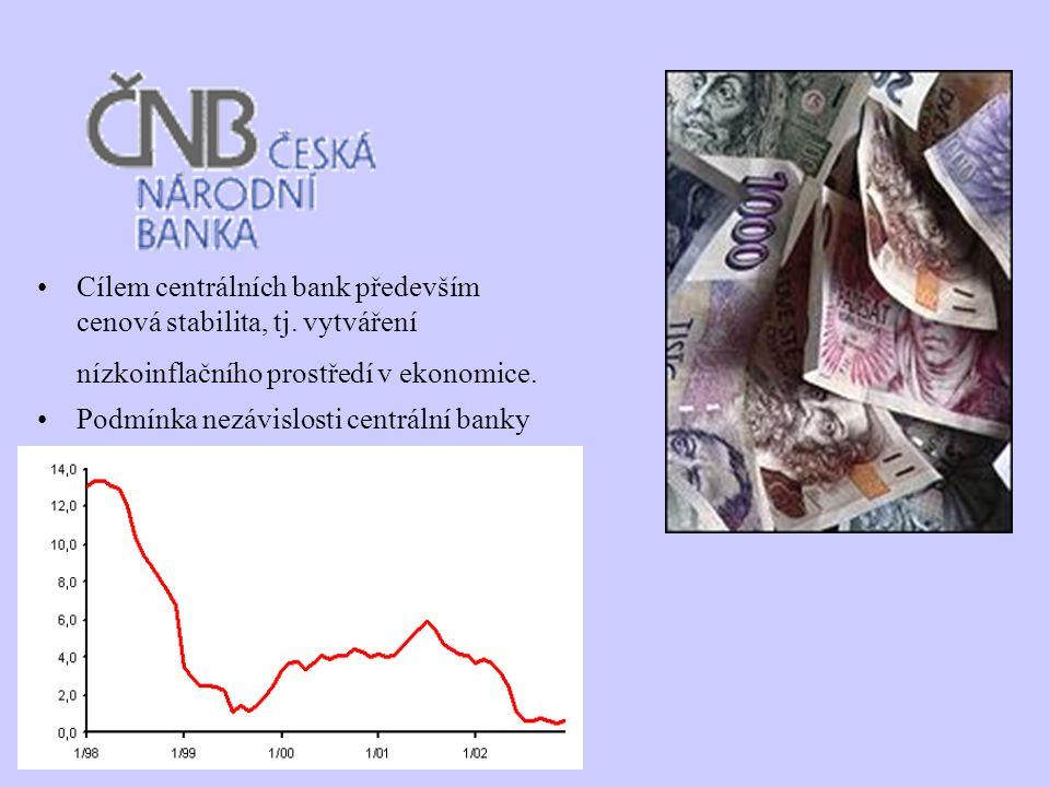 Cílem centrálních bank především cenová stabilita, tj