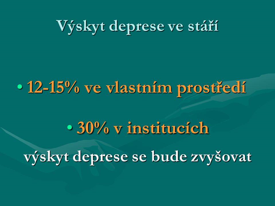 Výskyt deprese ve stáří