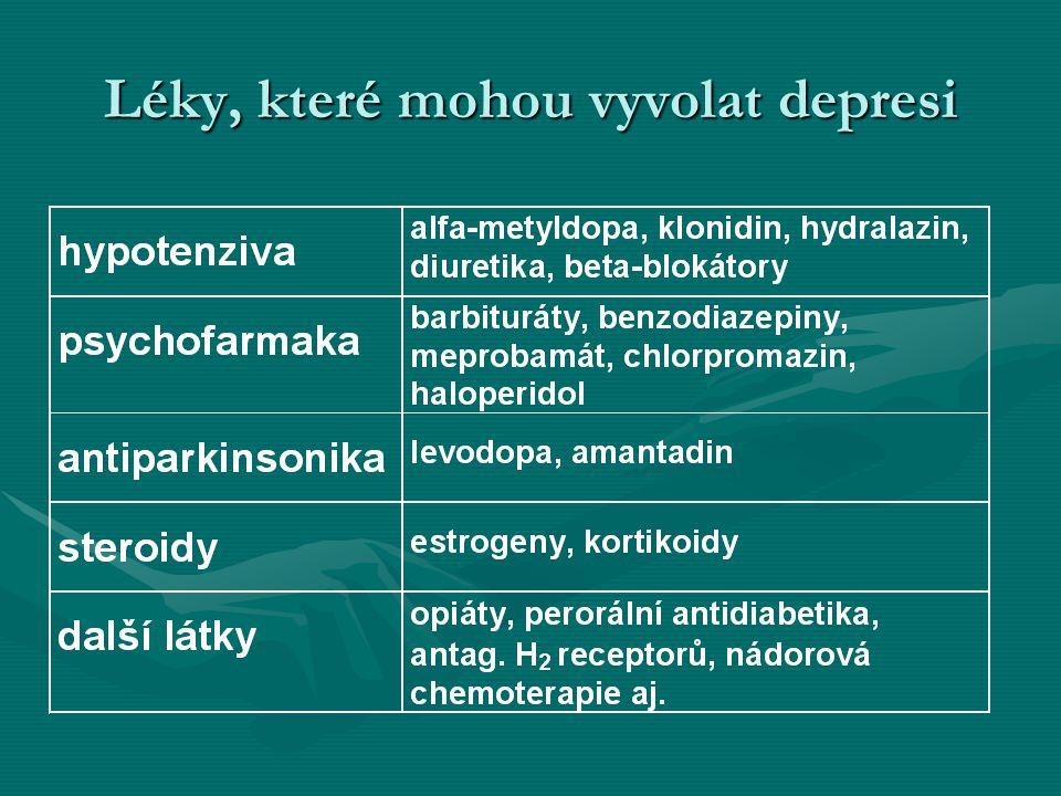 Léky, které mohou vyvolat depresi