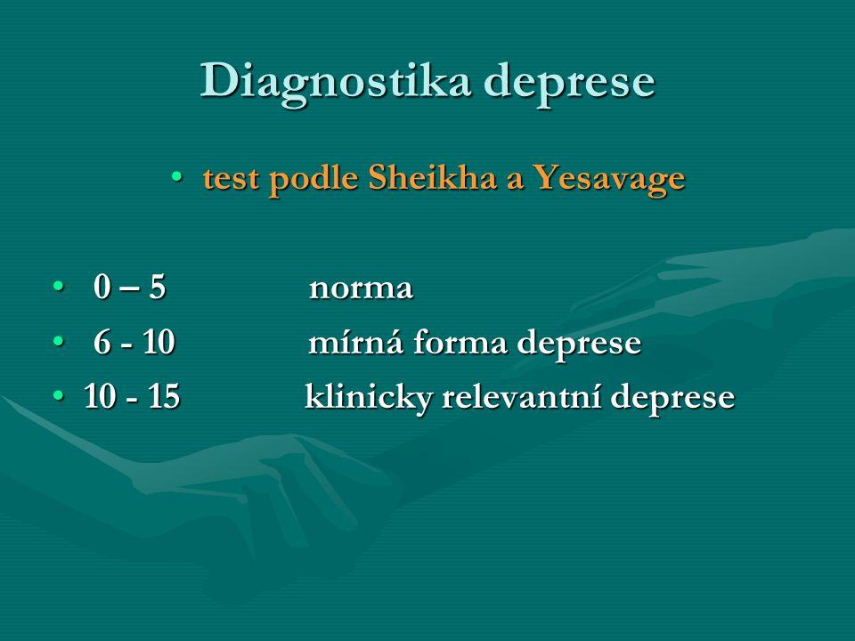 test podle Sheikha a Yesavage
