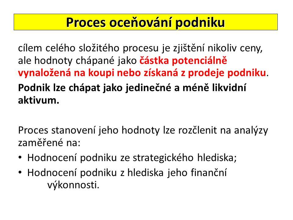 Proces oceňování podniku