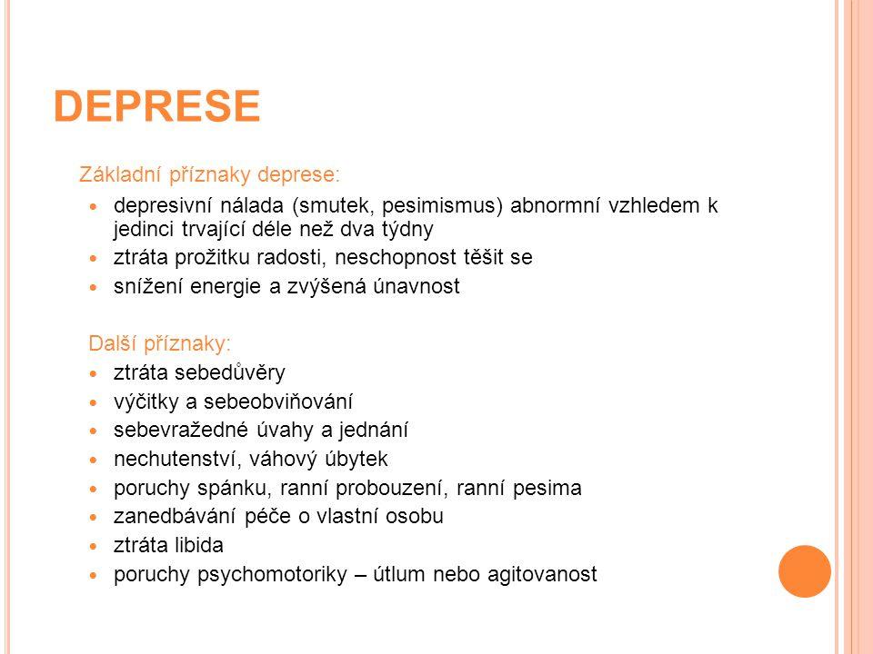 DEPRESE Základní příznaky deprese: