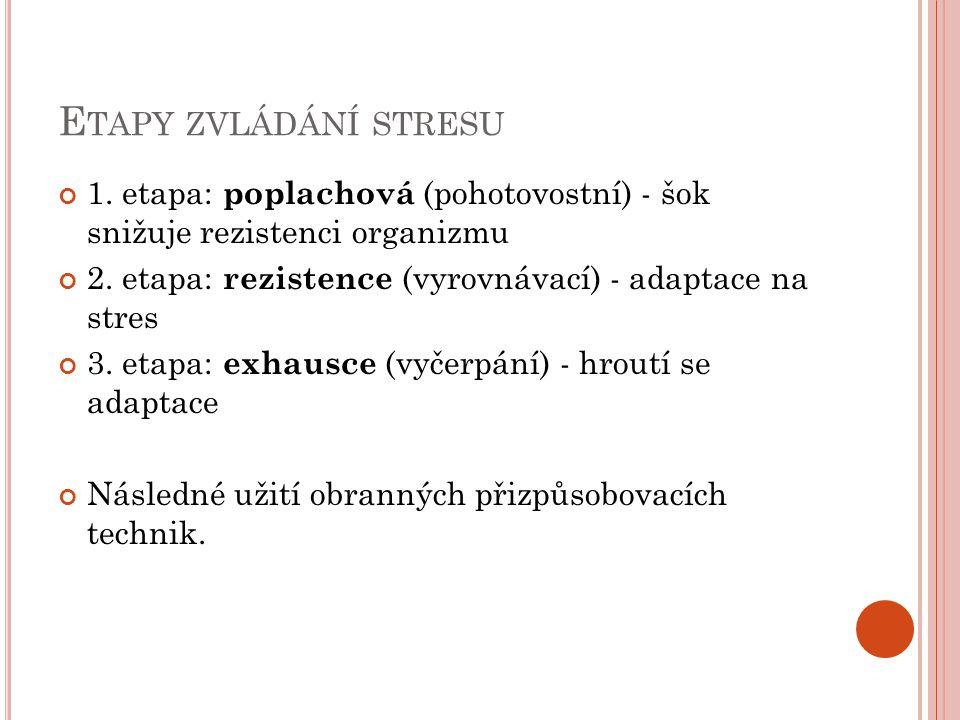 Etapy zvládání stresu 1. etapa: poplachová (pohotovostní) - šok snižuje rezistenci organizmu.