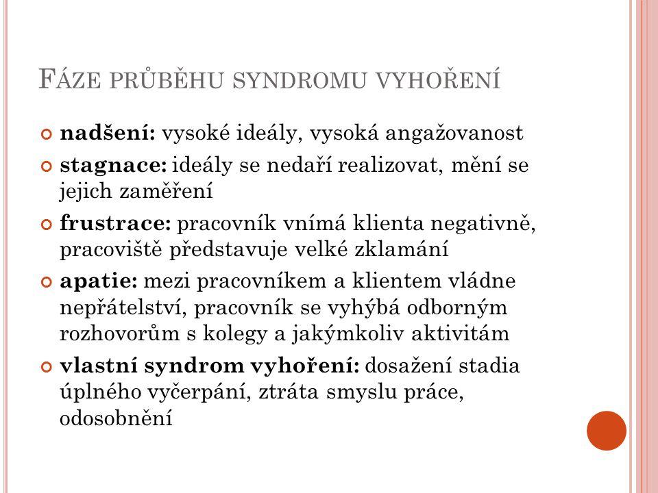 Fáze průběhu syndromu vyhoření