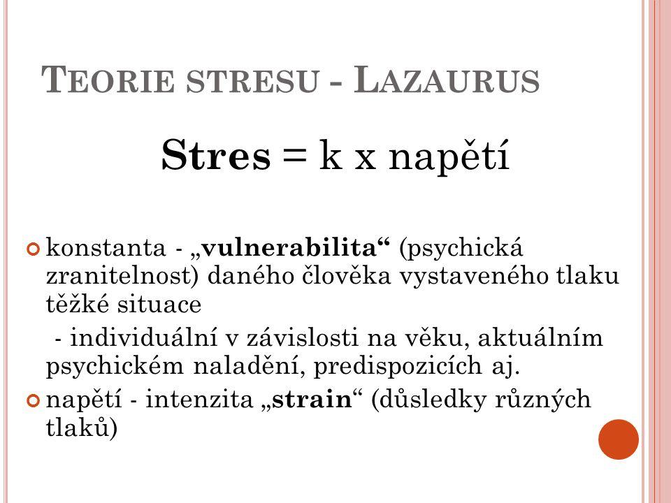 Teorie stresu - Lazaurus
