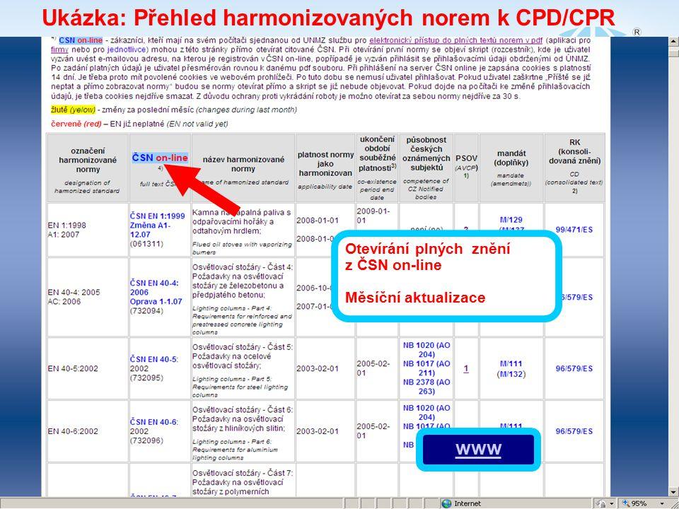 Ukázka: Přehled harmonizovaných norem k CPD/CPR