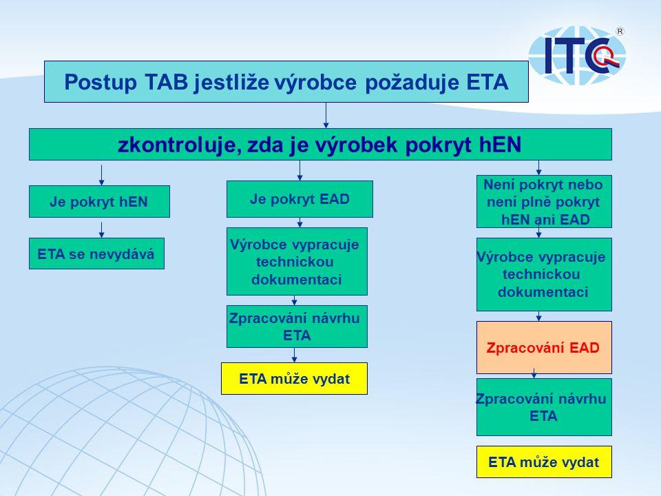 Postup TAB jestliže výrobce požaduje ETA