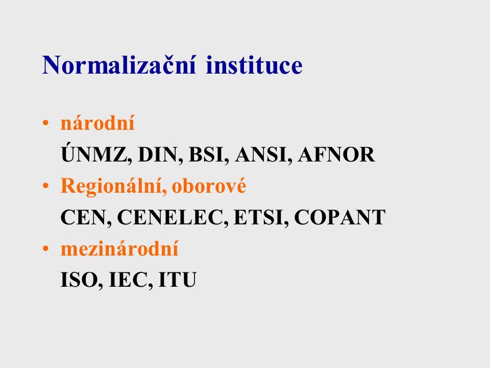 Normalizační instituce