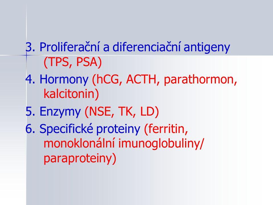3. Proliferační a diferenciační antigeny (TPS, PSA)