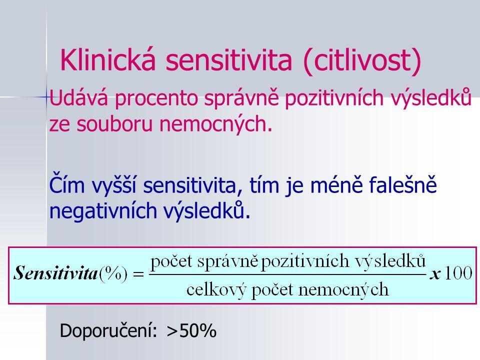 Klinická sensitivita (citlivost)