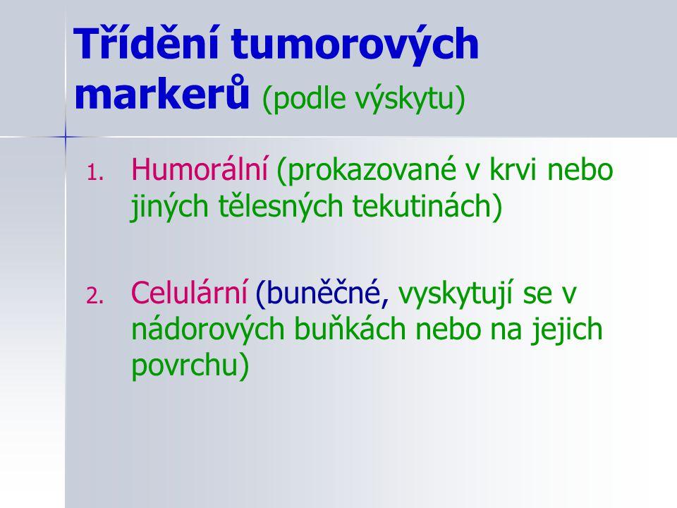 Třídění tumorových markerů (podle výskytu)