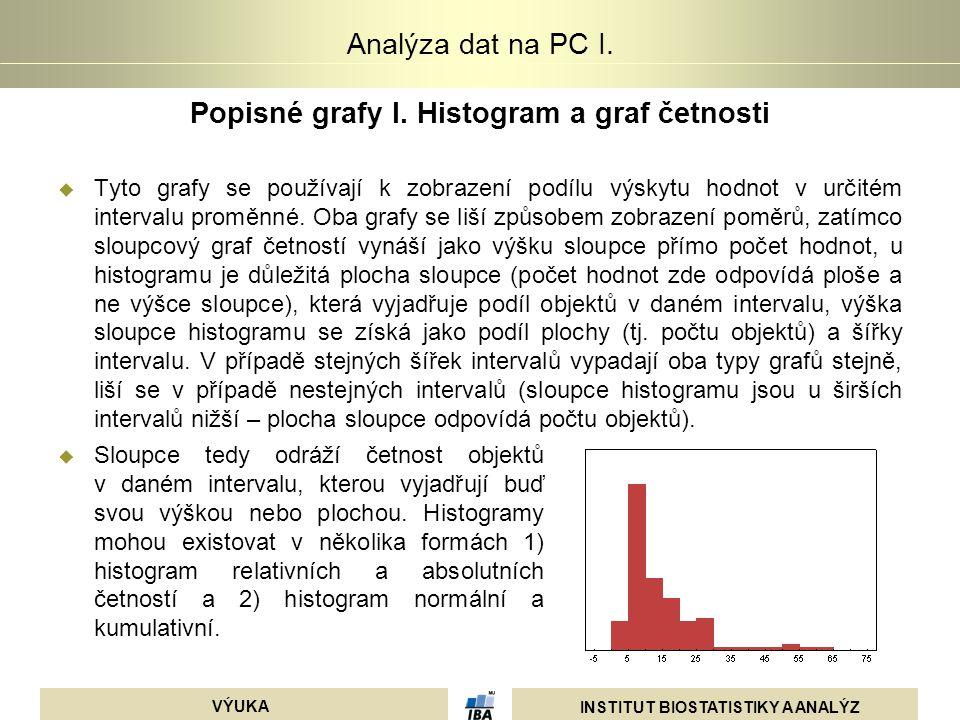 Popisné grafy I. Histogram a graf četnosti