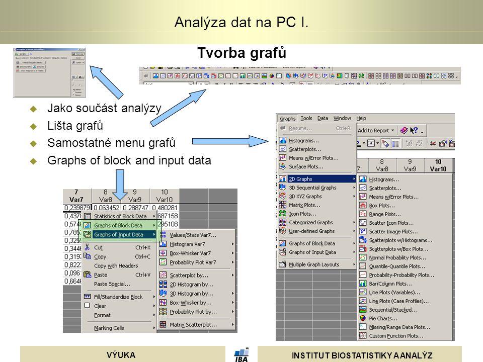 Tvorba grafů Jako součást analýzy Lišta grafů Samostatné menu grafů