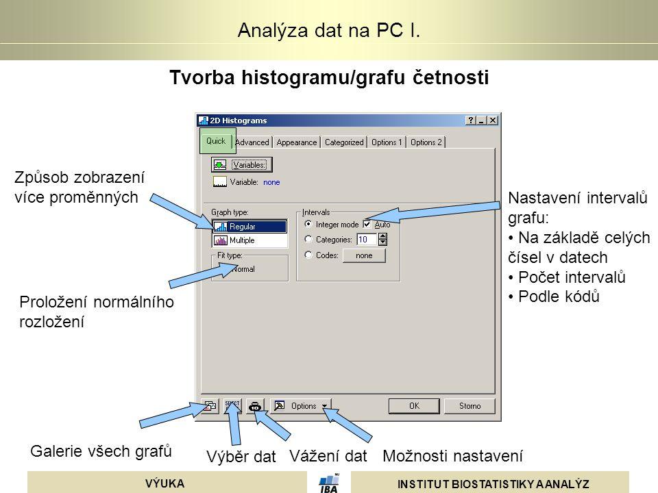 Tvorba histogramu/grafu četnosti