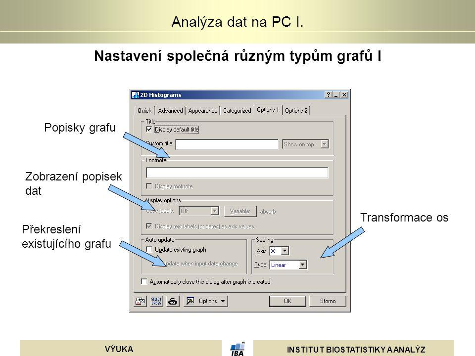 Nastavení společná různým typům grafů I