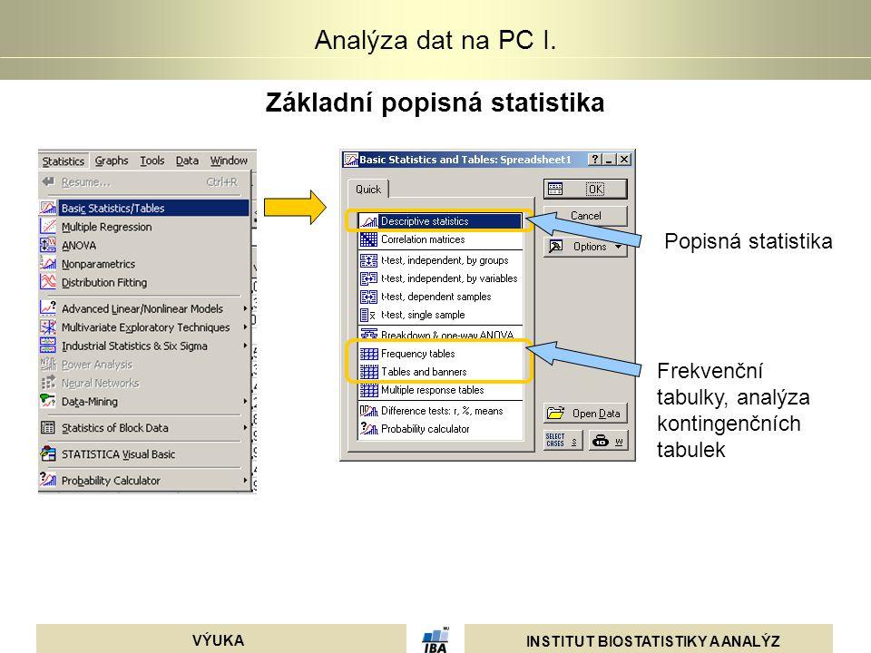 Základní popisná statistika