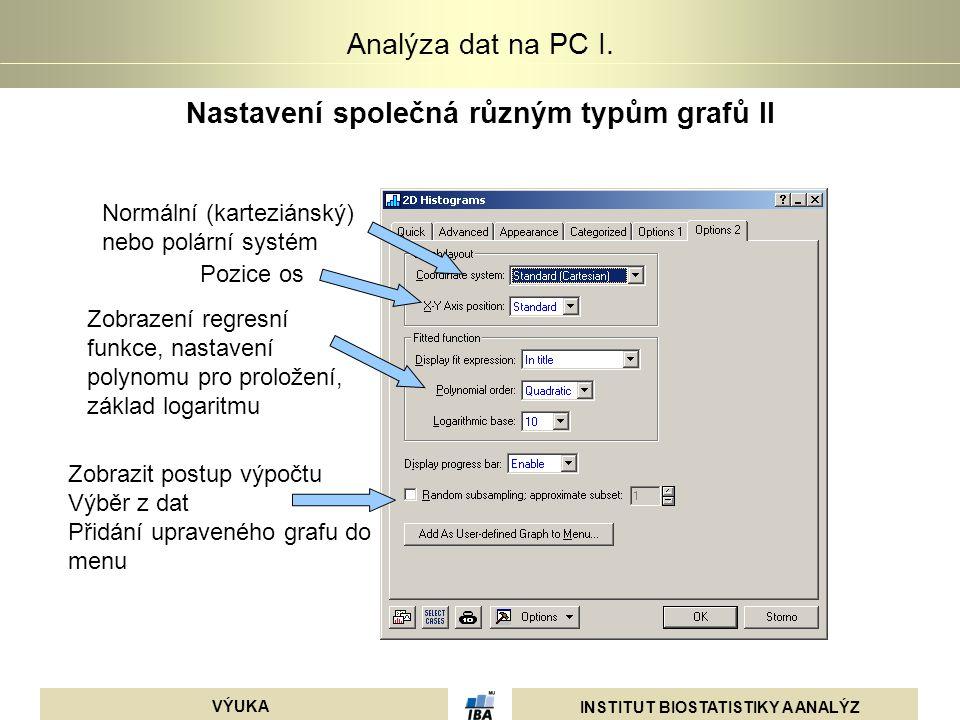 Nastavení společná různým typům grafů II