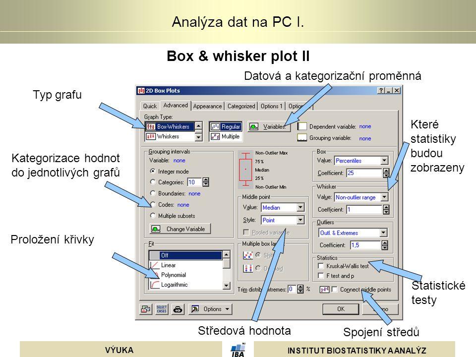 Box & whisker plot II Datová a kategorizační proměnná Typ grafu