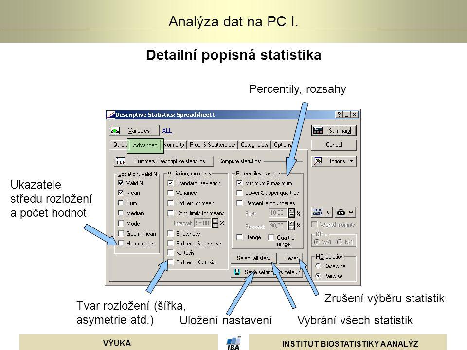 Detailní popisná statistika