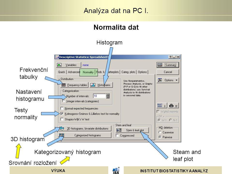Normalita dat Histogram Frekvenční tabulky Nastavení histogramu