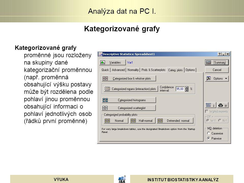 Kategorizované grafy