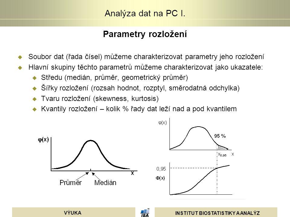 Parametry rozložení Soubor dat (řada čísel) můžeme charakterizovat parametry jeho rozložení.