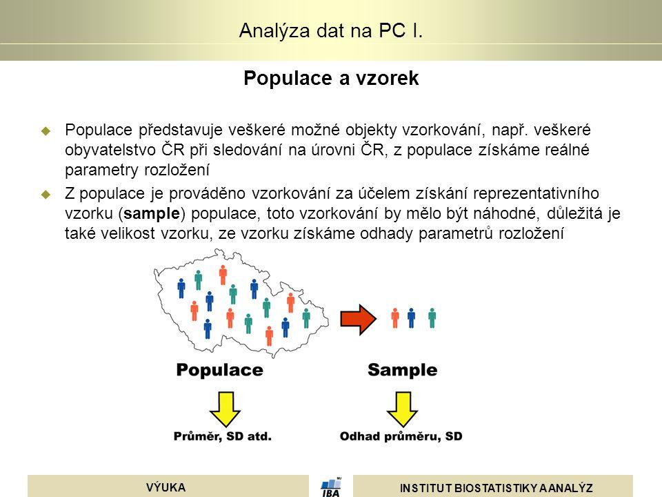 Populace a vzorek