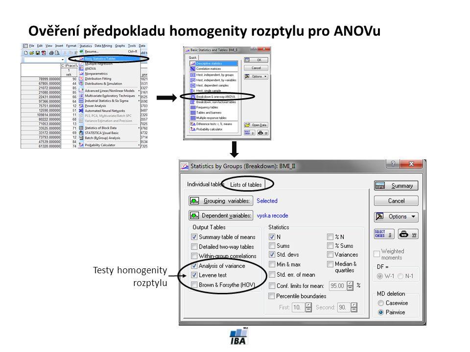Ověření předpokladu homogenity rozptylu pro ANOVu