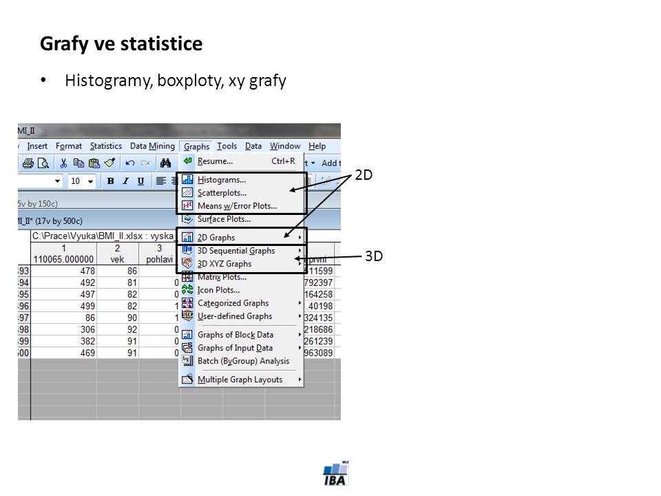 Grafy ve statistice Histogramy, boxploty, xy grafy 2D 3D