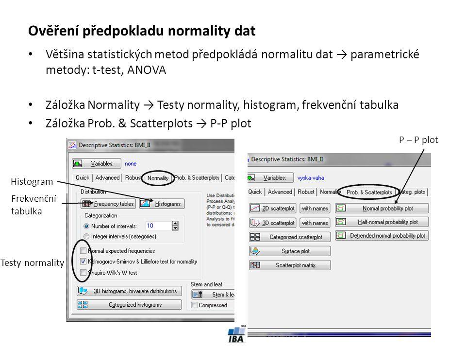 Ověření předpokladu normality dat