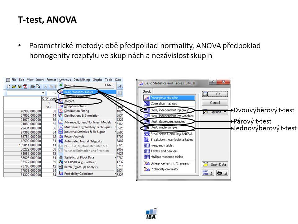 T-test, ANOVA Parametrické metody: obě předpoklad normality, ANOVA předpoklad homogenity rozptylu ve skupinách a nezávislost skupin.