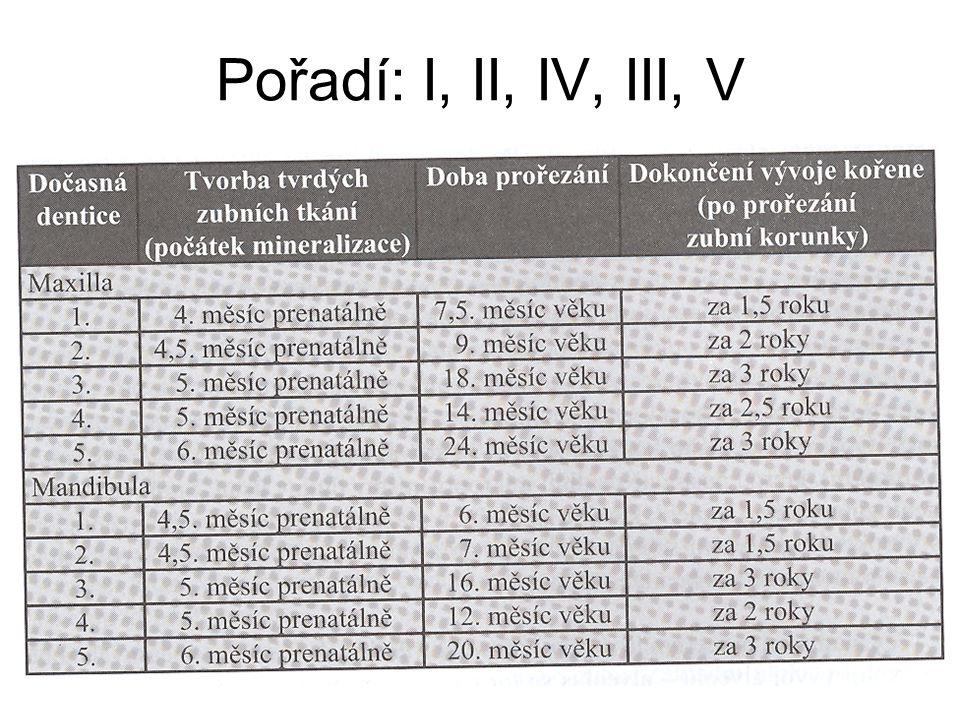 Pořadí: I, II, IV, III, V