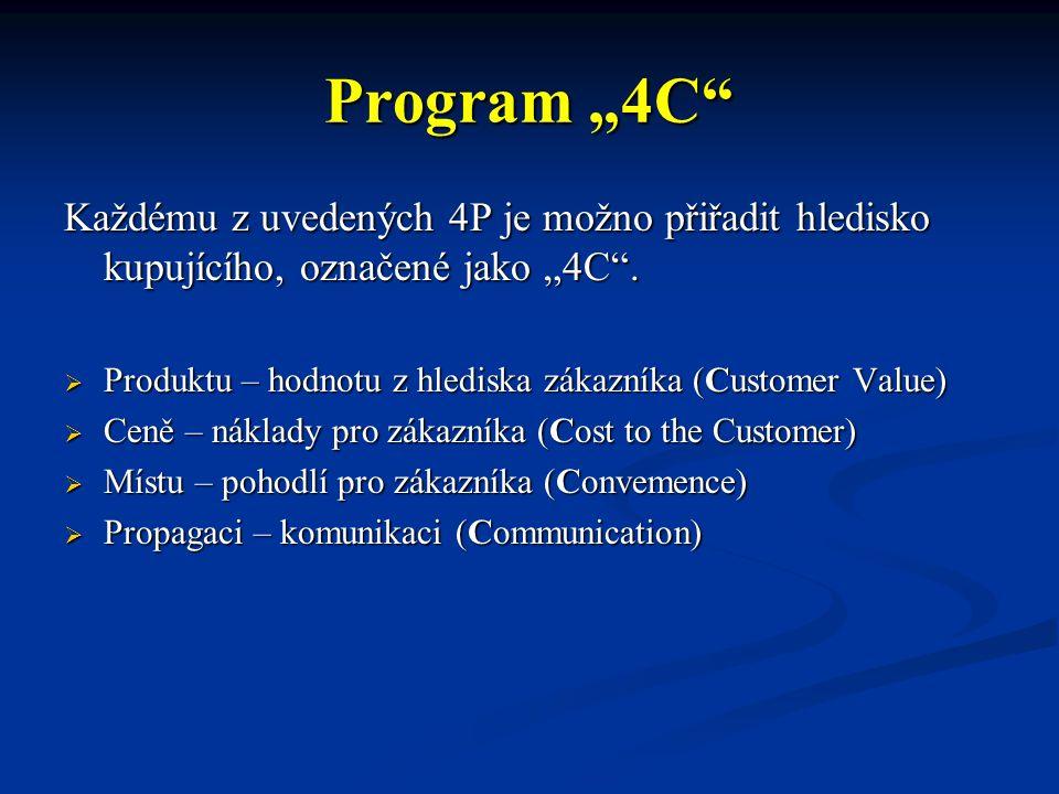 """Program """"4C Každému z uvedených 4P je možno přiřadit hledisko kupujícího, označené jako """"4C ."""
