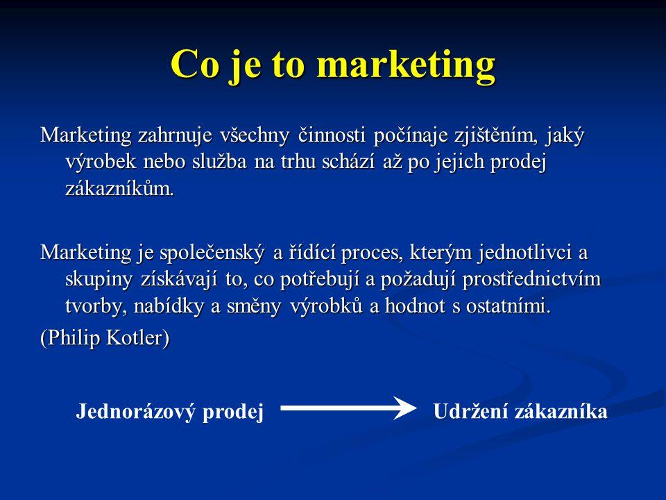 Co je to marketing Marketing zahrnuje všechny činnosti počínaje zjištěním, jaký výrobek nebo služba na trhu schází až po jejich prodej zákazníkům.